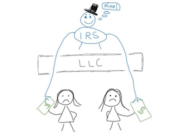 Pass-Through Taxation with an LLC
