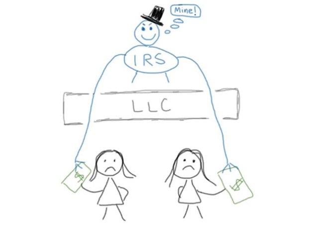 Pass-Through Taxation with an LLC